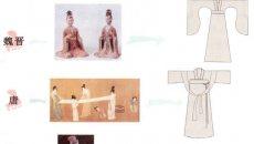 上下分裁-汉民族服装形制的演变(一)