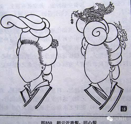 朝天髻也属反绾式之一,其编法将发拢上,束结于顶.再反绾成高髻朝天.图片