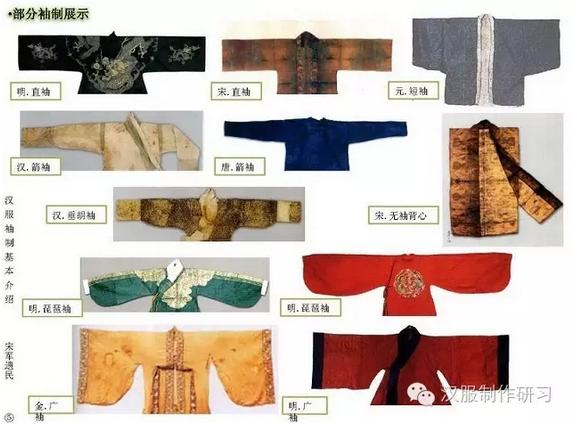 汉服制作研习——汉服设计方法及不同衣袖图片