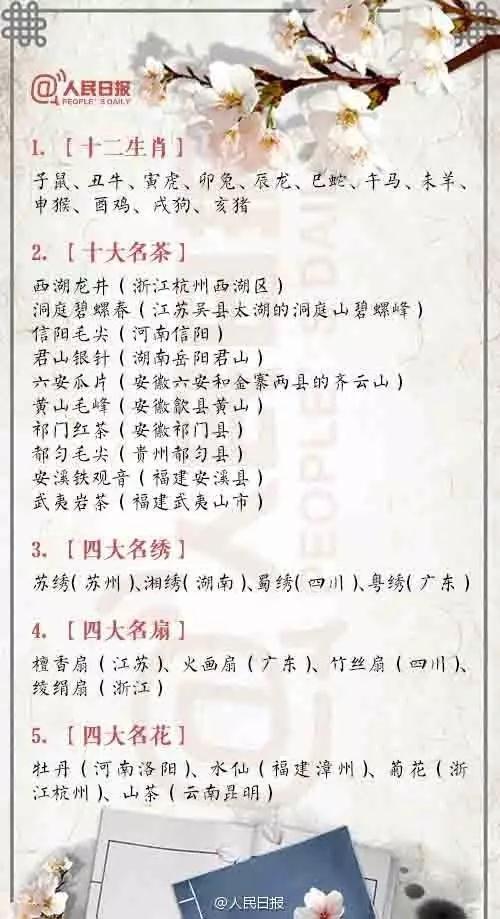 55个中国文化常识,你了解多少?-图片1