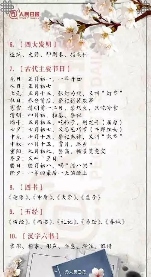 55个中国文化常识,你了解多少?-图片2