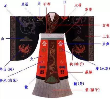 中国汉服图案纹样黑白