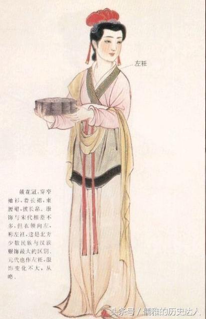 5,明朝服饰 明朝服饰继承了宋元两代的式样,但亦有一定程度的胡化