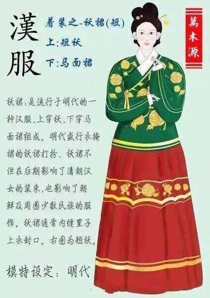 你对汉服文化了解多少?-图片2