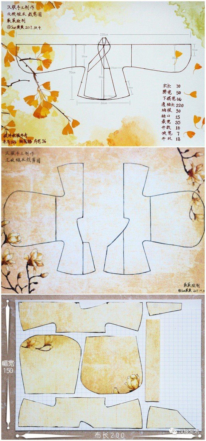 怎样制作一件汉服交领短袄-图片1