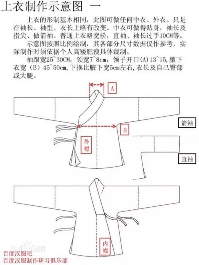 汉服交领襦裙制作图解-图片1