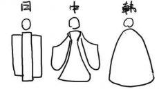 和服、汉服、韩服有什么不同,一张图告诉你