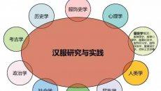 【同袍观点】仙服概念终成空!汉服认知需理性!