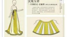【汉服知识】襦裙和交窬[yú]裙有什么不同?